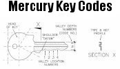 Mercury Key Codes